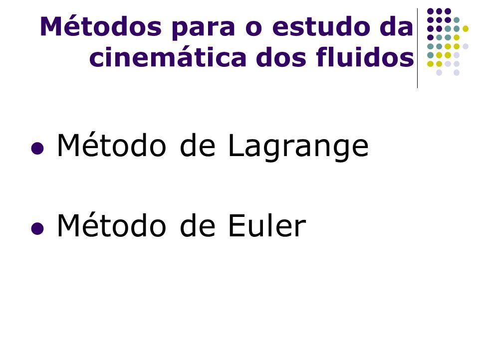 Métodos para o estudo da cinemática dos fluidos Método de Lagrange Método de Euler