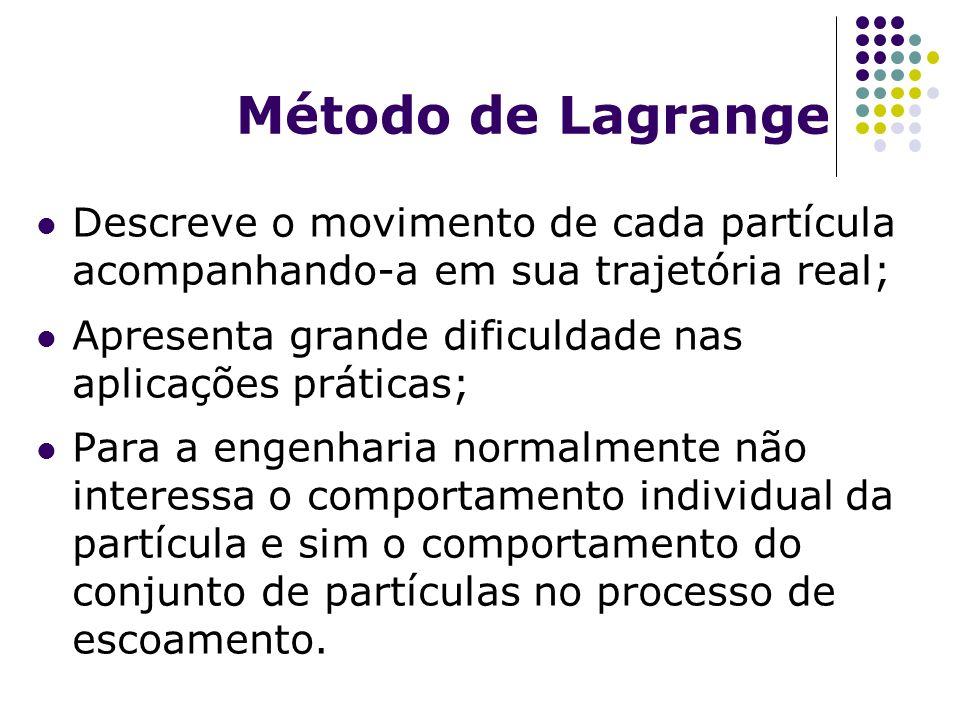 Método de Lagrange Descreve o movimento de cada partícula acompanhando-a em sua trajetória real; Apresenta grande dificuldade nas aplicações práticas;