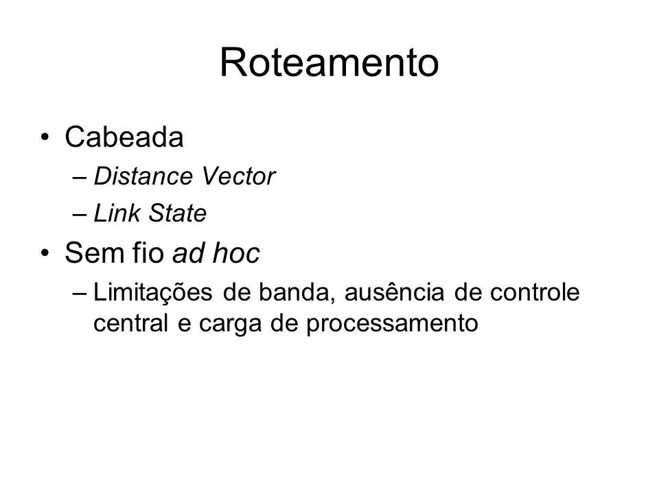 Roteamento Cabeada –Distance Vector –Link State Sem fio ad hoc –Limitações de banda, ausência de controle central e carga de processamento