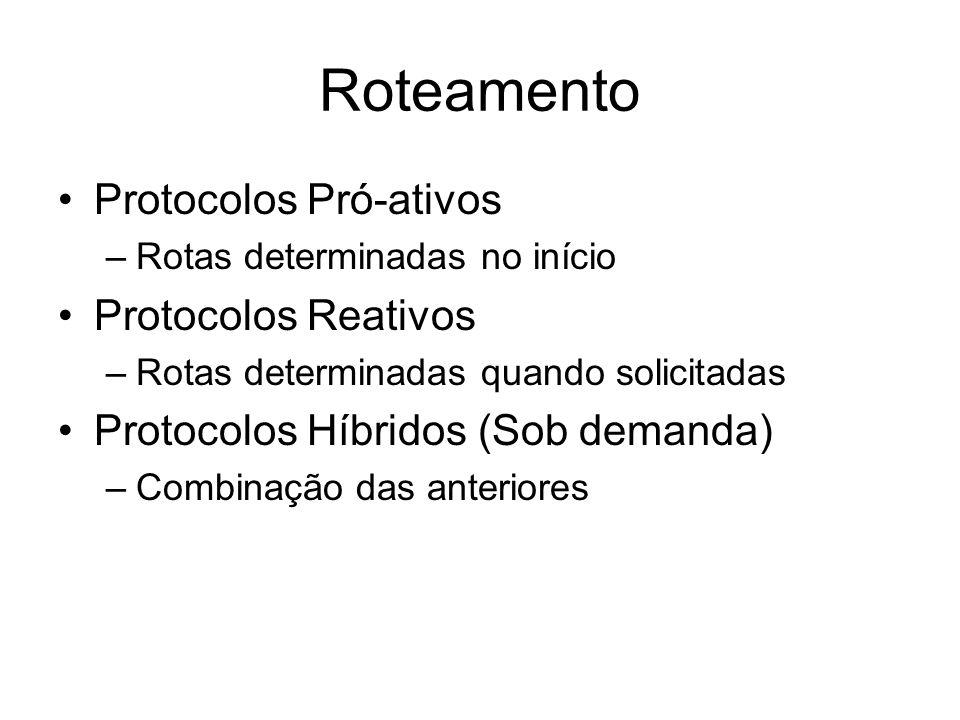 Roteamento Protocolos Pró-ativos –Rotas determinadas no início Protocolos Reativos –Rotas determinadas quando solicitadas Protocolos Híbridos (Sob demanda) –Combinação das anteriores