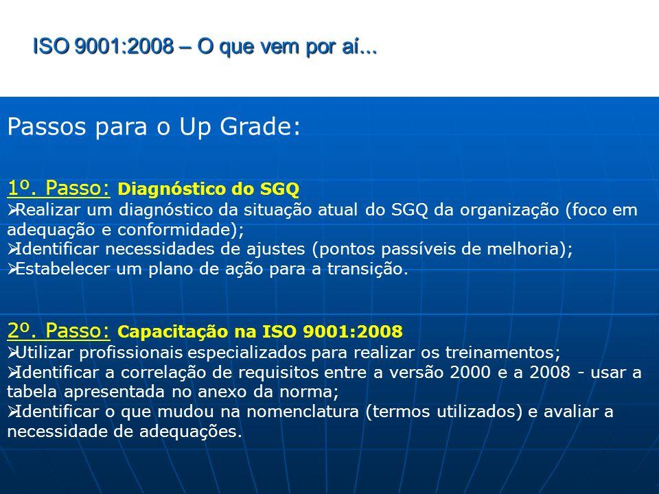 ISO 9001:2008 – O que vem por aí... Passos para o Up Grade: 1º. Passo: Diagnóstico do SGQ Realizar um diagnóstico da situação atual do SGQ da organiza
