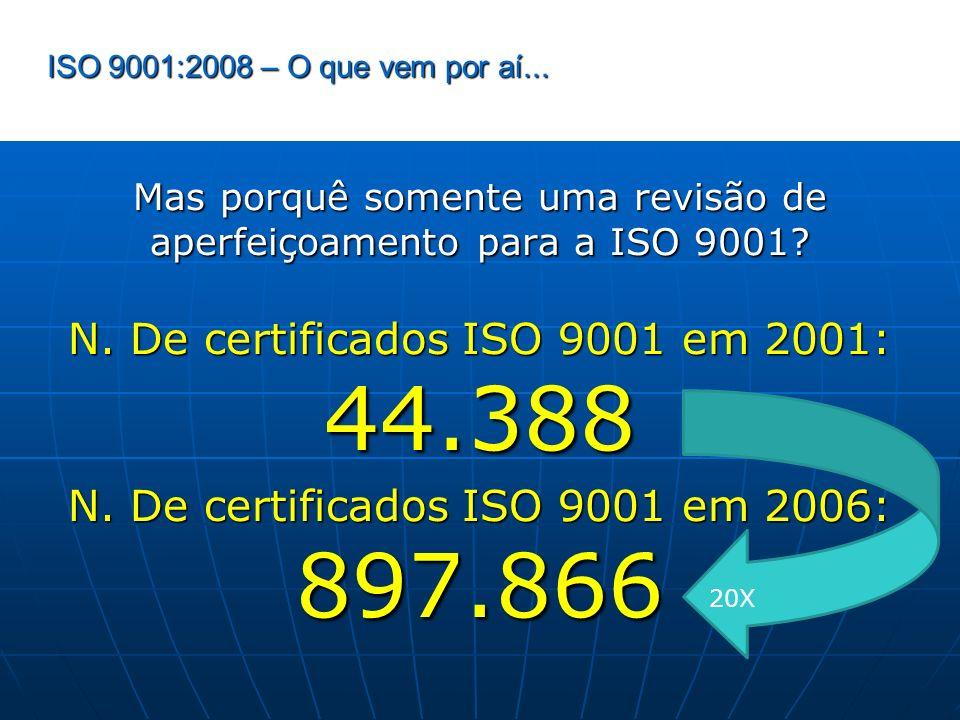 ISO 9001:2008 – O que vem por aí... Mas porquê somente uma revisão de aperfeiçoamento para a ISO 9001? N. De certificados ISO 9001 em 2001: 44.388 N.