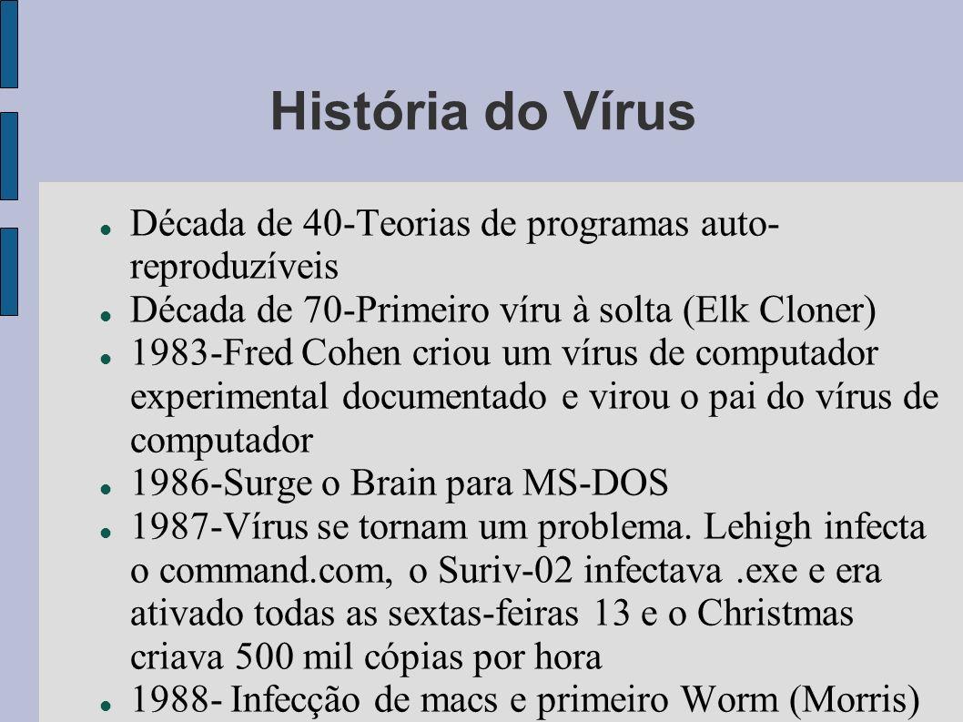 História do Vírus Década de 40-Teorias de programas auto- reproduzíveis Década de 70-Primeiro víru à solta (Elk Cloner) 1983-Fred Cohen criou um vírus
