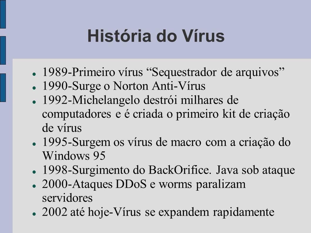 História do Vírus 1989-Primeiro vírus Sequestrador de arquivos 1990-Surge o Norton Anti-Vírus 1992-Michelangelo destrói milhares de computadores e é c
