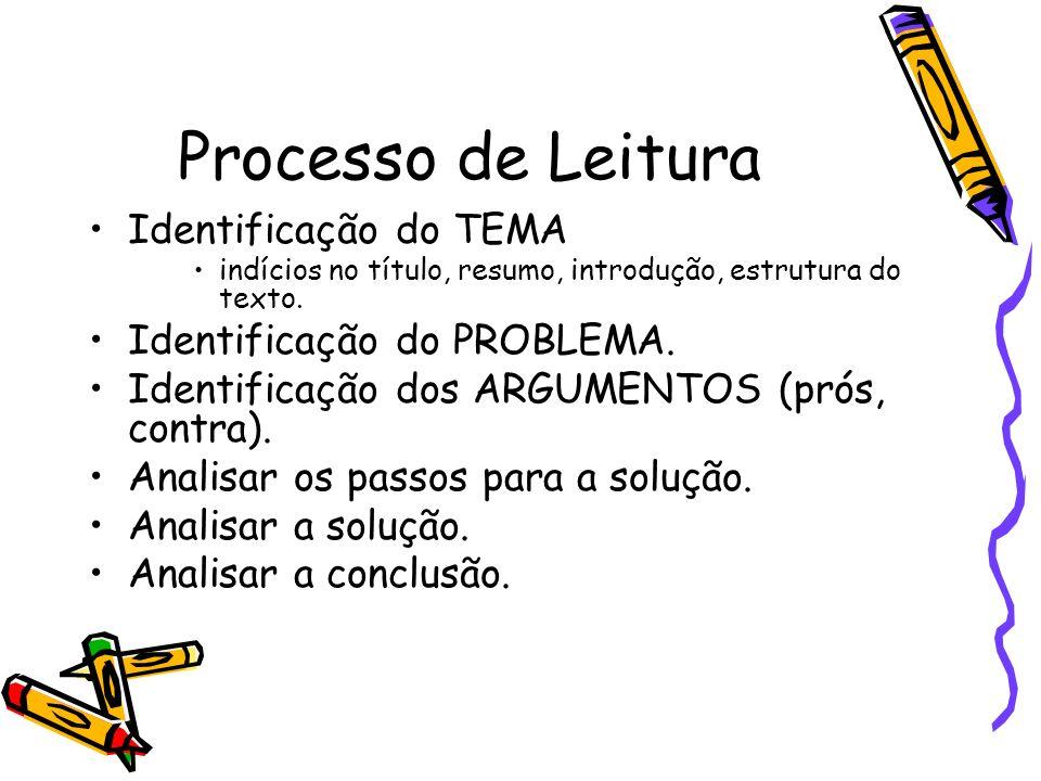 Processo de Leitura Identificação do TEMA indícios no título, resumo, introdução, estrutura do texto.