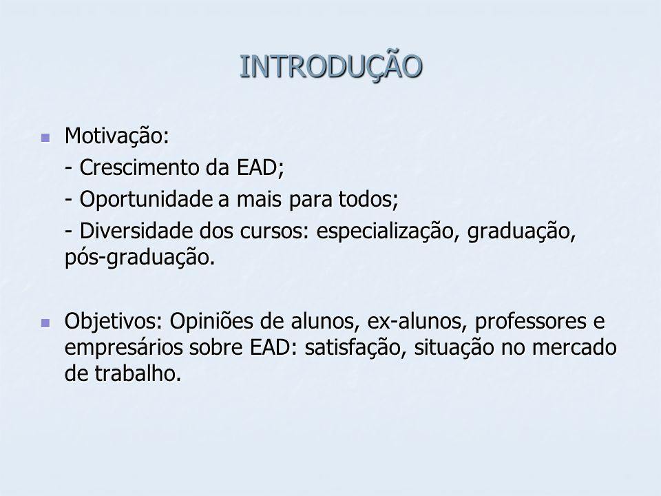 INTRODUÇÃO Motivação: Motivação: - Crescimento da EAD; - Oportunidade a mais para todos; - Diversidade dos cursos: especialização, graduação, pós-grad