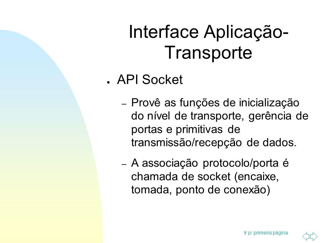 Ir p/ primeira página Interface Aplicação- Transporte API Socket – Provê as funções de inicialização do nível de transporte, gerência de portas e prim
