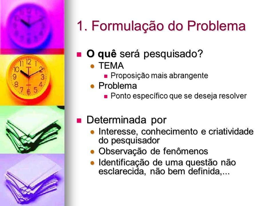 1.Formulação do Problema O quê será pesquisado. O quê será pesquisado.
