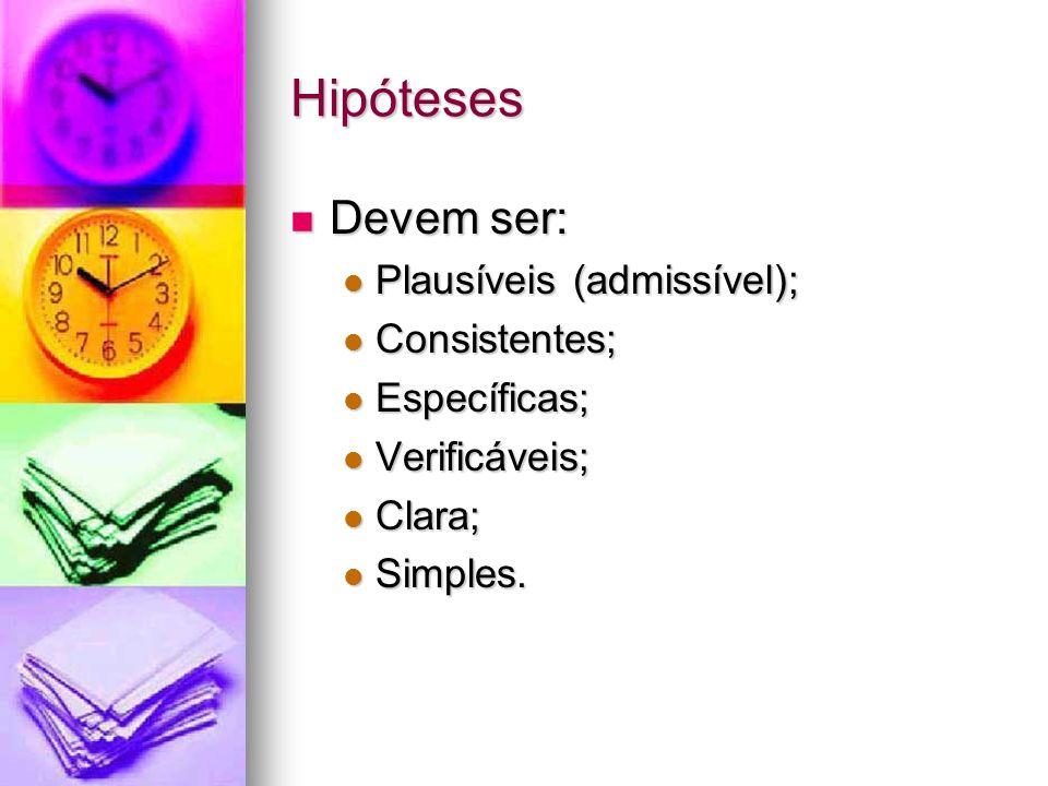 Hipóteses Devem ser: Devem ser: Plausíveis (admissível); Plausíveis (admissível); Consistentes; Consistentes; Específicas; Específicas; Verificáveis; Verificáveis; Clara; Clara; Simples.