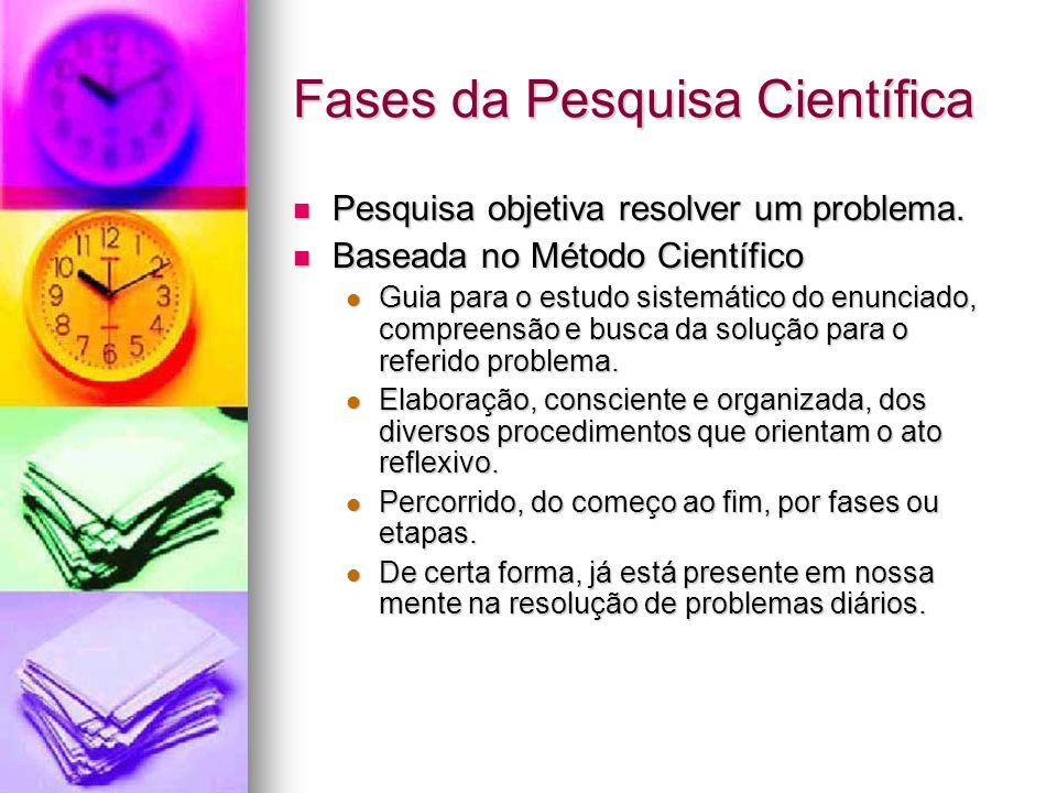 Fases da Pesquisa Científica Pesquisa objetiva resolver um problema. Pesquisa objetiva resolver um problema. Baseada no Método Científico Baseada no M