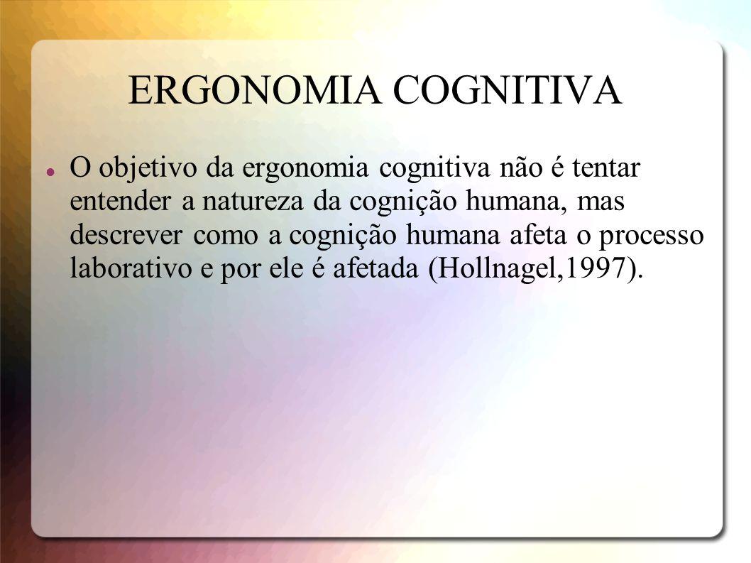 ERGONOMIA COGNITIVA O objetivo da ergonomia cognitiva não é tentar entender a natureza da cognição humana, mas descrever como a cognição humana afeta