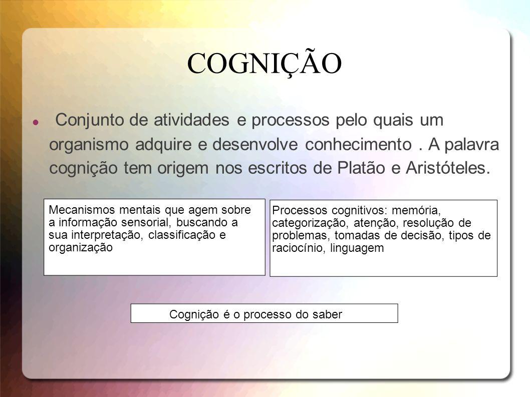 COGNIÇÃO Conjunto de atividades e processos pelo quais um organismo adquire e desenvolve conhecimento. A palavra cognição tem origem nos escritos de P