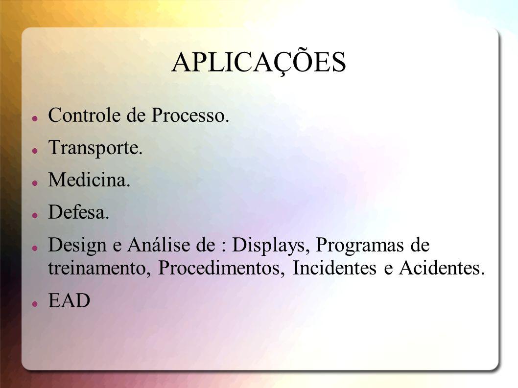 APLICAÇÕES Controle de Processo. Transporte. Medicina. Defesa. Design e Análise de : Displays, Programas de treinamento, Procedimentos, Incidentes e A