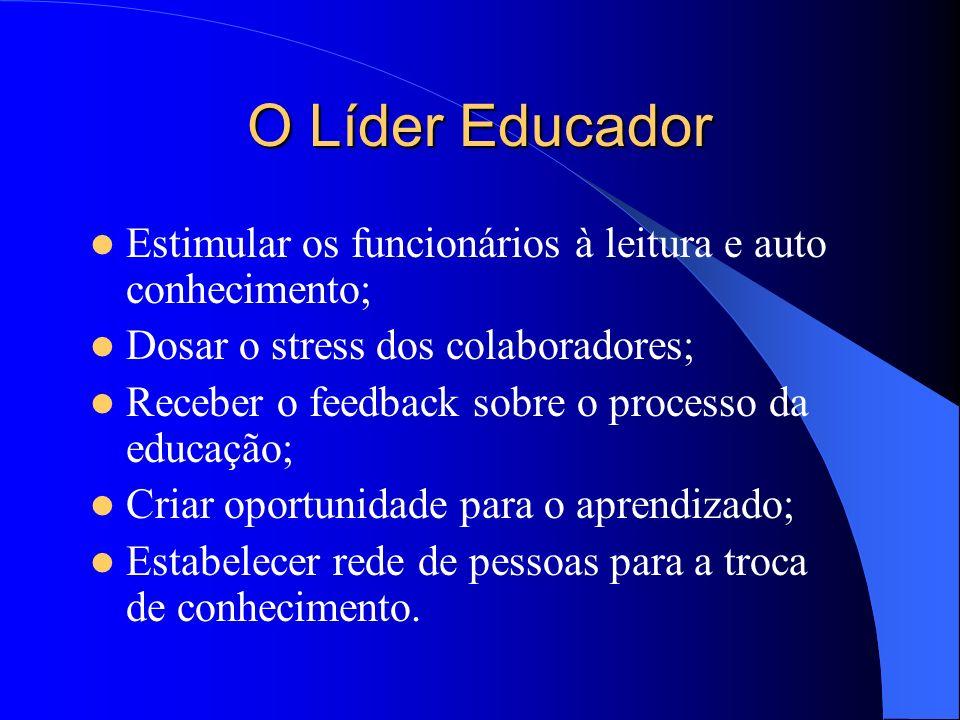 O Líder Educador Estimular os funcionários à leitura e auto conhecimento; Dosar o stress dos colaboradores; Receber o feedback sobre o processo da educação; Criar oportunidade para o aprendizado; Estabelecer rede de pessoas para a troca de conhecimento.