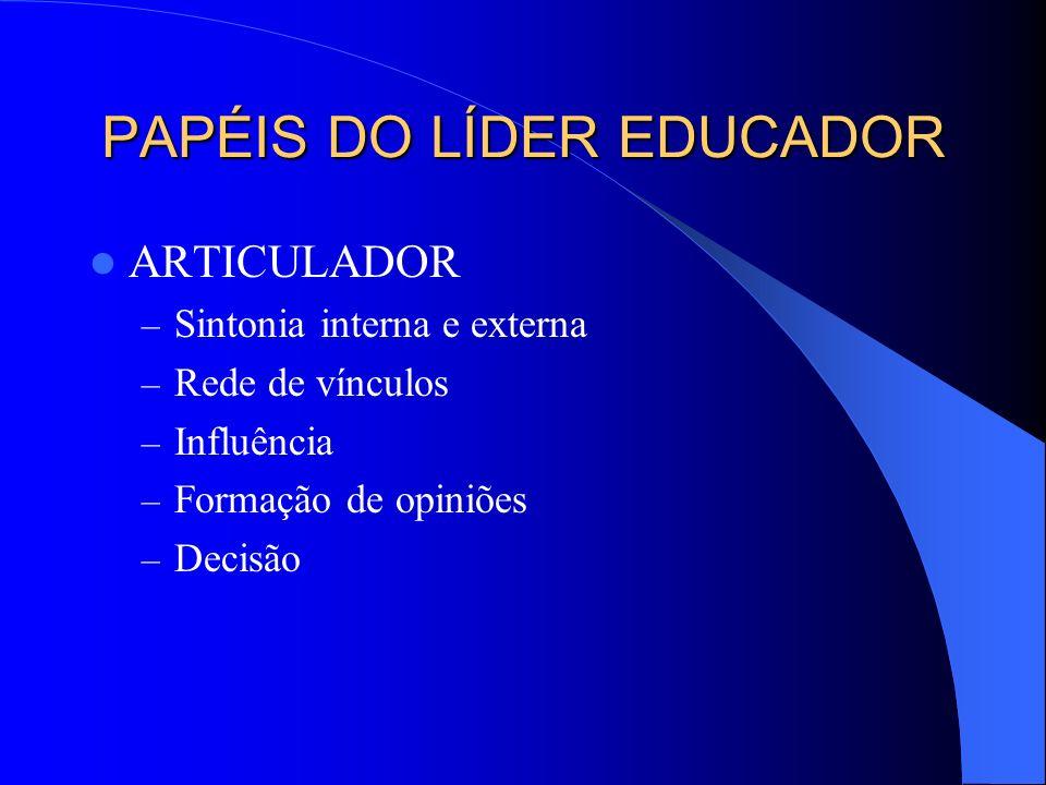 PAPÉIS DO LÍDER EDUCADOR ARTICULADOR – Sintonia interna e externa – Rede de vínculos – Influência – Formação de opiniões – Decisão