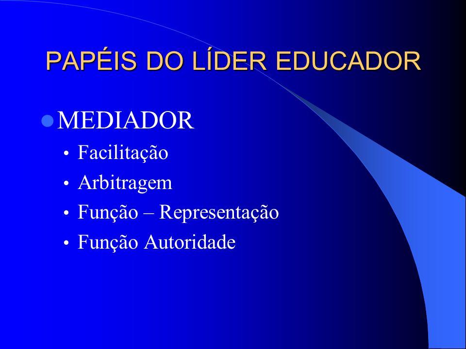 PAPÉIS DO LÍDER EDUCADOR MEDIADOR Facilitação Arbitragem Função – Representação Função Autoridade