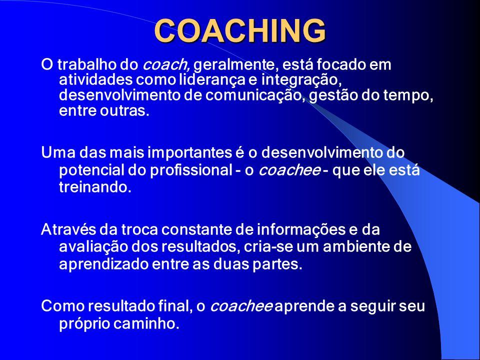 COACHING O trabalho do coach, geralmente, está focado em atividades como liderança e integração, desenvolvimento de comunicação, gestão do tempo, entre outras.