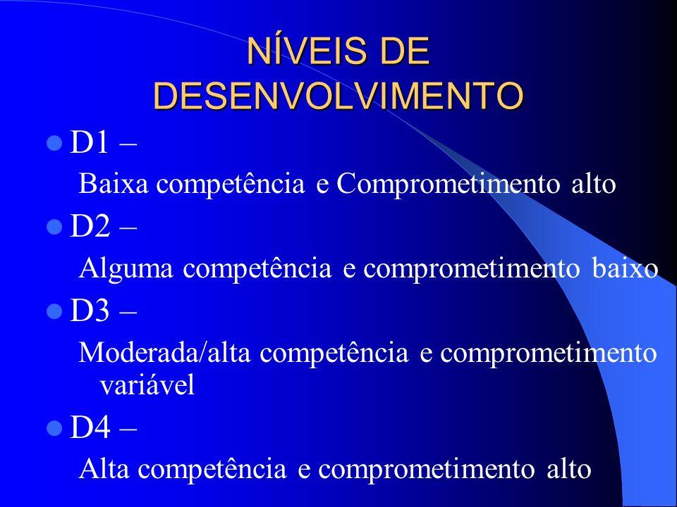 NÍVEIS DE DESENVOLVIMENTO D1 – Baixa competência e Comprometimento alto D2 – Alguma competência e comprometimento baixo D3 – Moderada/alta competência e comprometimento variável D4 – Alta competência e comprometimento alto