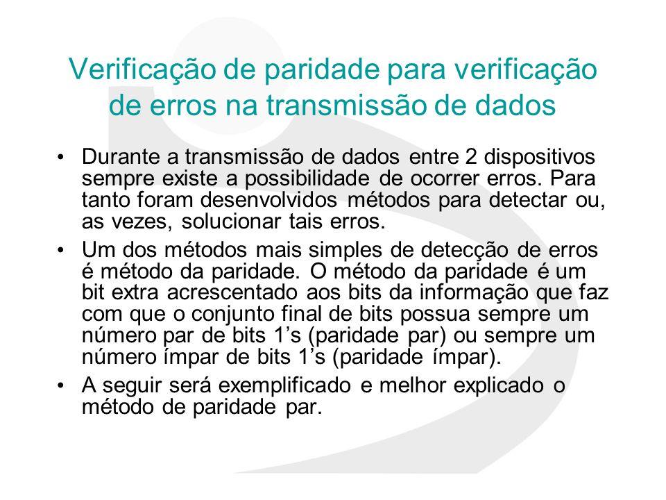 Verificação de paridade para verificação de erros na transmissão de dados Durante a transmissão de dados entre 2 dispositivos sempre existe a possibil