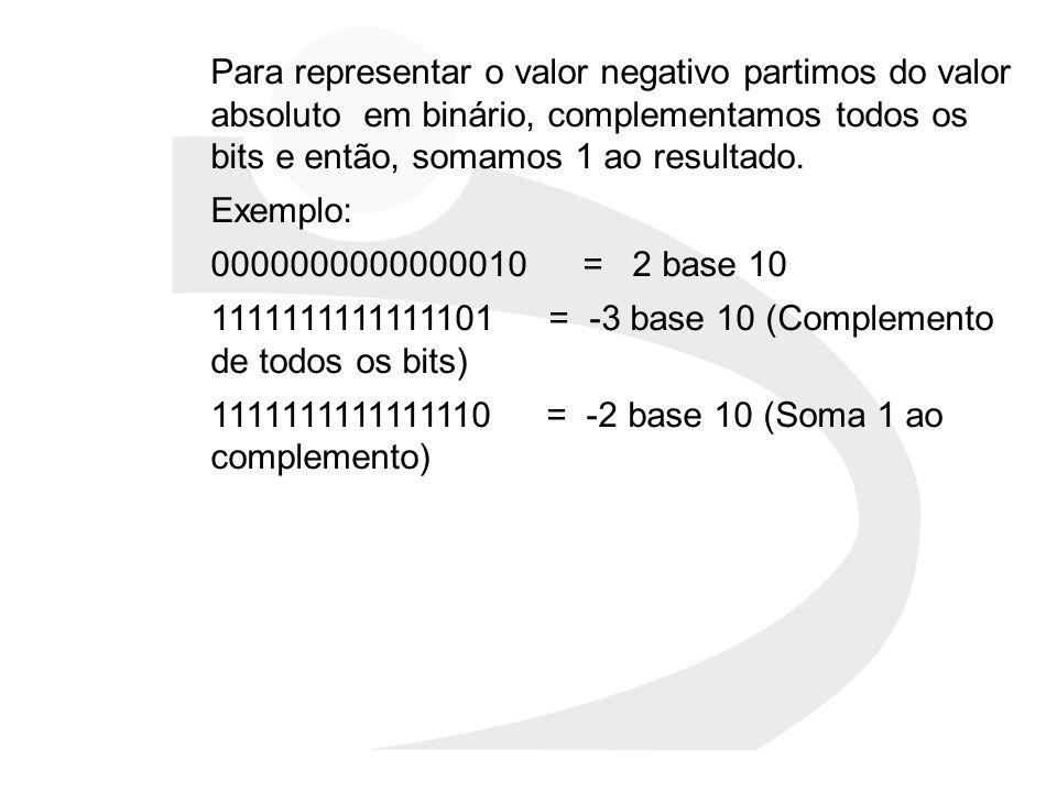 Para representar o valor negativo partimos do valor absoluto em binário, complementamos todos os bits e então, somamos 1 ao resultado. Exemplo: 000000