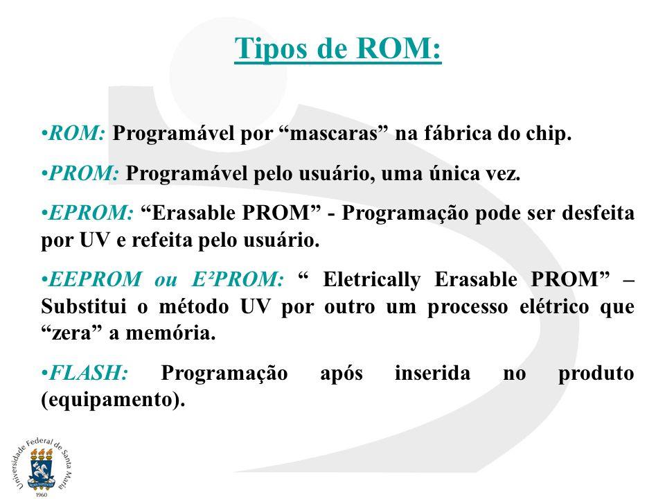 Tipos de ROM: ROM: Programável por mascaras na fábrica do chip. PROM: Programável pelo usuário, uma única vez. EPROM: Erasable PROM - Programação pode