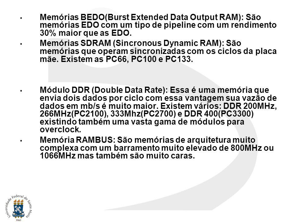 Memórias BEDO(Burst Extended Data Output RAM): São memórias EDO com um tipo de pipeline com um rendimento 30% maior que as EDO. Memórias SDRAM (Sincro
