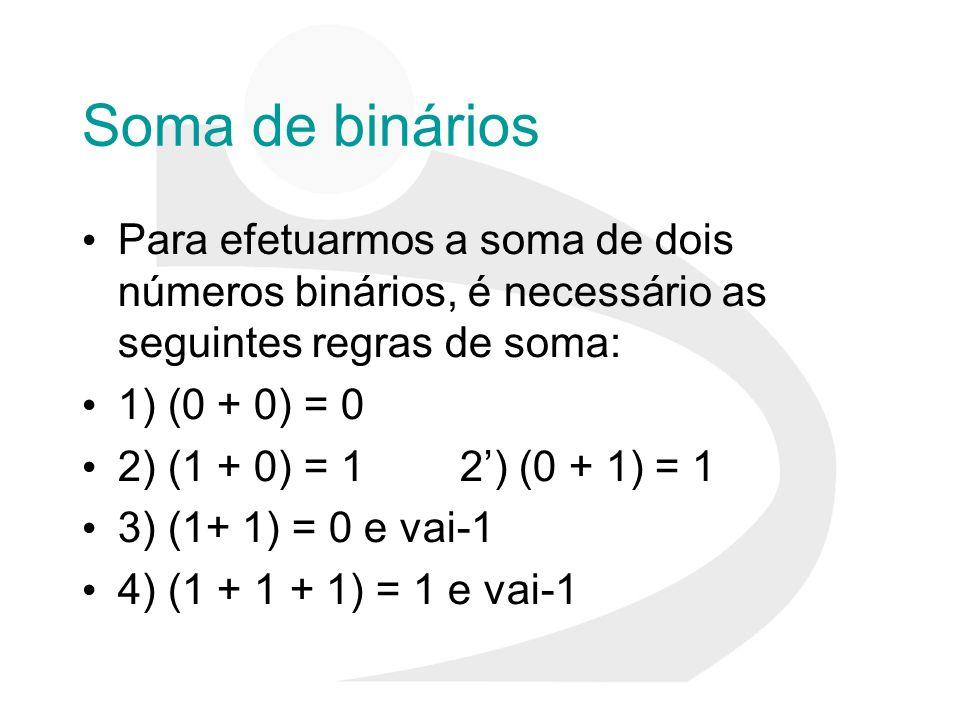 Soma de binários Para efetuarmos a soma de dois números binários, é necessário as seguintes regras de soma: 1) (0 + 0) = 0 2) (1 + 0) = 12) (0 + 1) =
