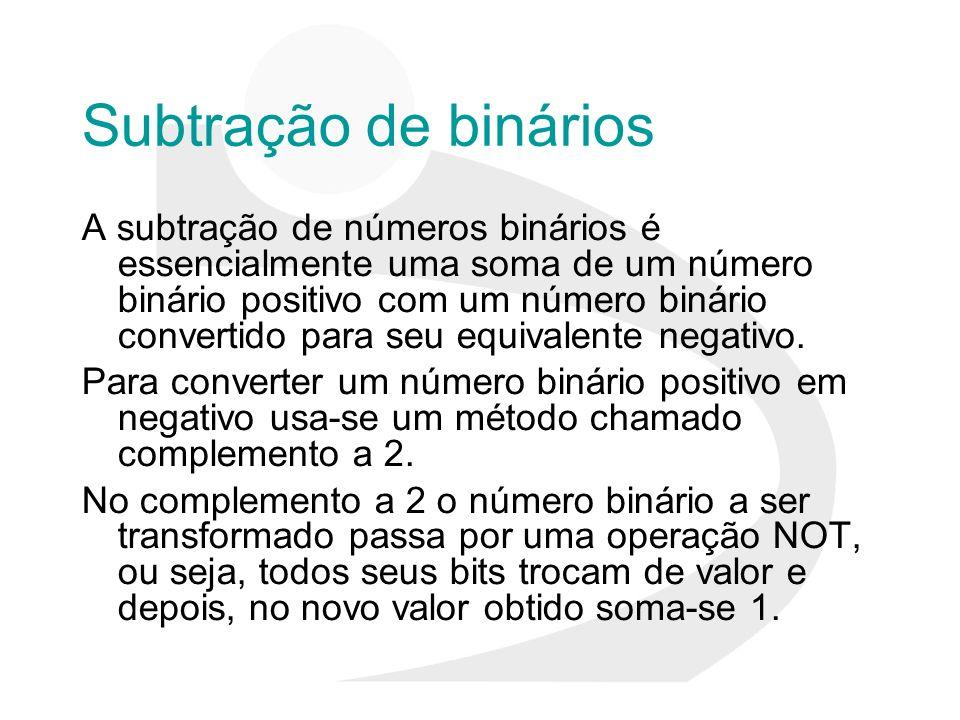 Subtração de binários A subtração de números binários é essencialmente uma soma de um número binário positivo com um número binário convertido para se