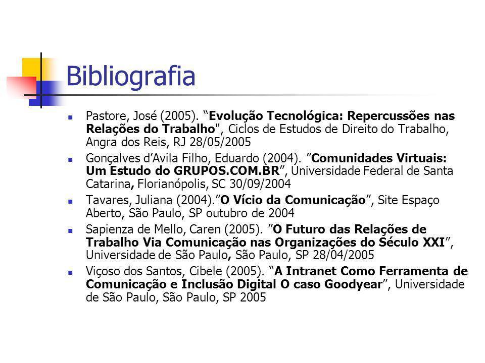 Bibliografia Pastore, José (2005). Evolução Tecnológica: Repercussões nas Relações do Trabalho