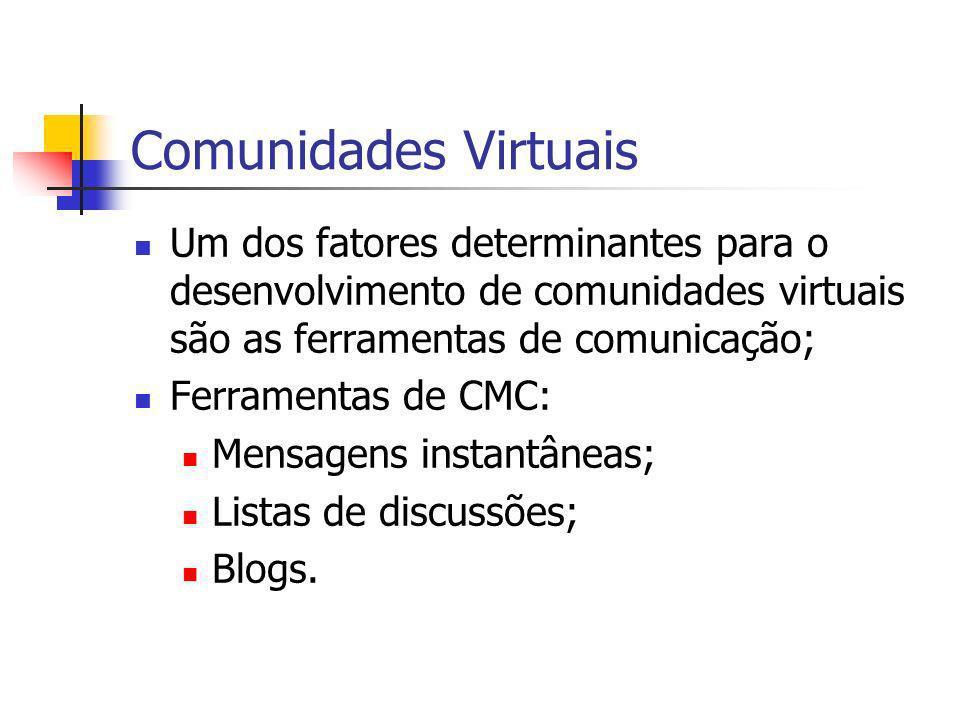 Comunidades Virtuais Um dos fatores determinantes para o desenvolvimento de comunidades virtuais são as ferramentas de comunicação; Ferramentas de CMC: Mensagens instantâneas; Listas de discussões; Blogs.