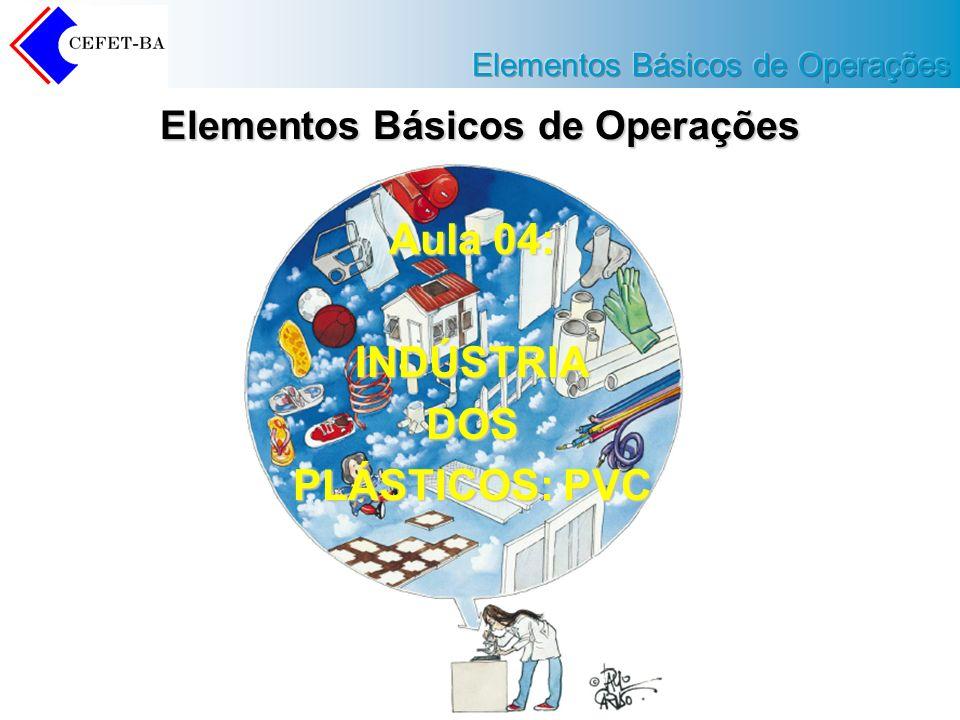 Elementos Básicos de Operações Aula 04: INDÚSTRIADOS PLÁSTICOS: PVC