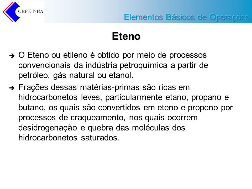 Eteno O Eteno ou etileno é obtido por meio de processos convencionais da indústria petroquímica a partir de petróleo, gás natural ou etanol. Frações d