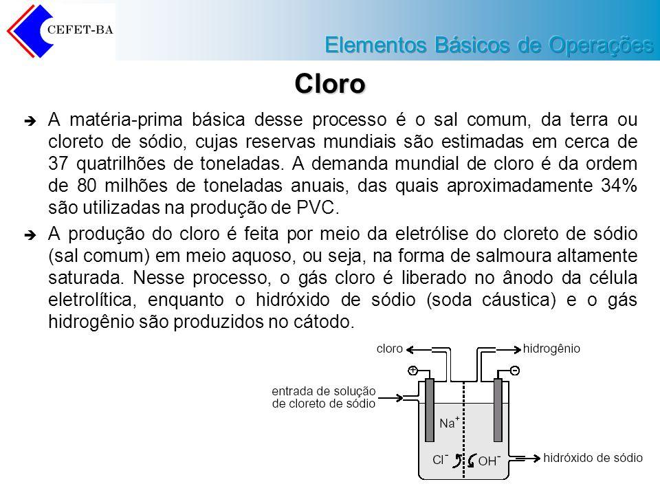 Cloro A matéria-prima básica desse processo é o sal comum, da terra ou cloreto de sódio, cujas reservas mundiais são estimadas em cerca de 37 quatrilh