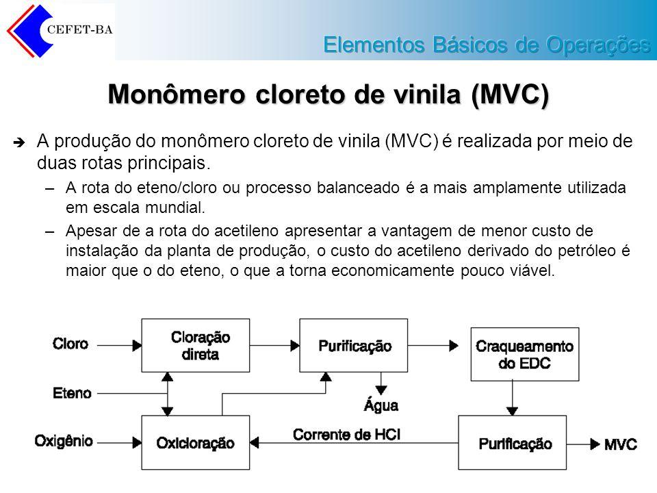 Monômero cloreto de vinila (MVC) A produção do monômero cloreto de vinila (MVC) é realizada por meio de duas rotas principais. –A rota do eteno/cloro