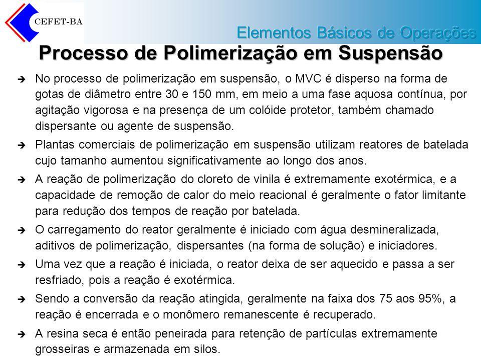 Processo de Polimerização em Suspensão No processo de polimerização em suspensão, o MVC é disperso na forma de gotas de diâmetro entre 30 e 150 mm, em