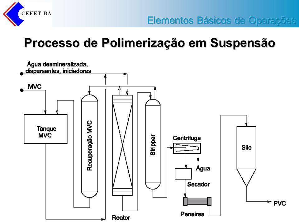 Processo de Polimerização em Suspensão