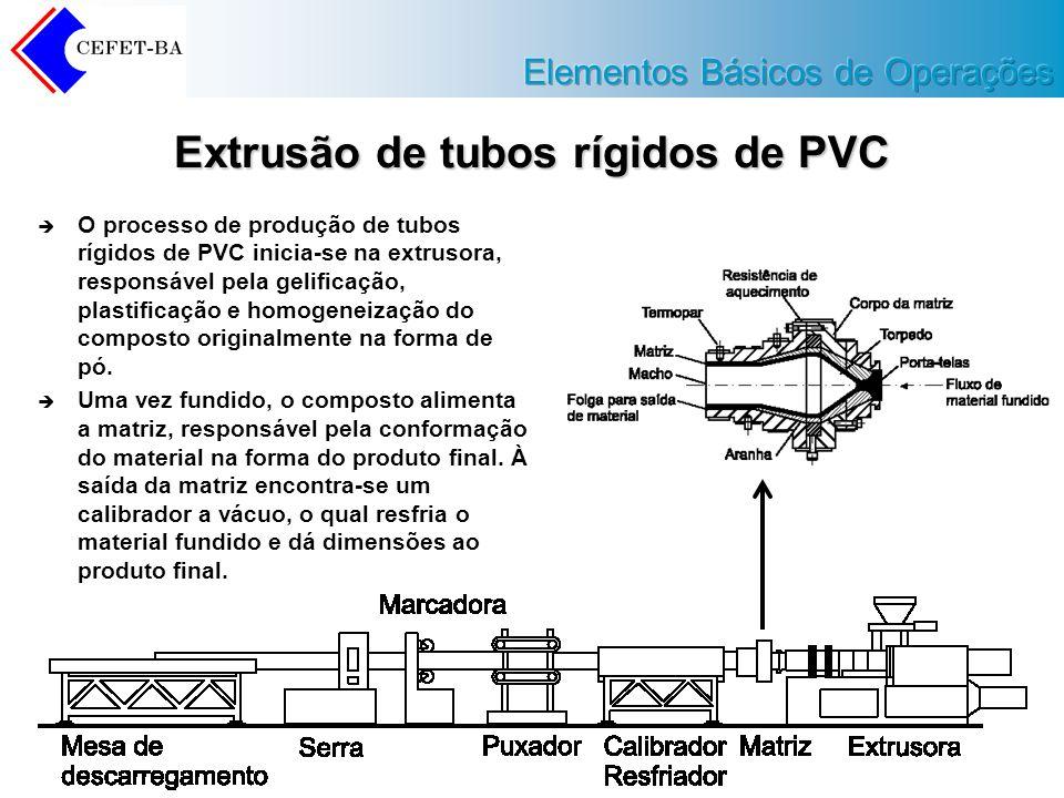 Extrusão de tubos rígidos de PVC O processo de produção de tubos rígidos de PVC inicia-se na extrusora, responsável pela gelificação, plastificação e