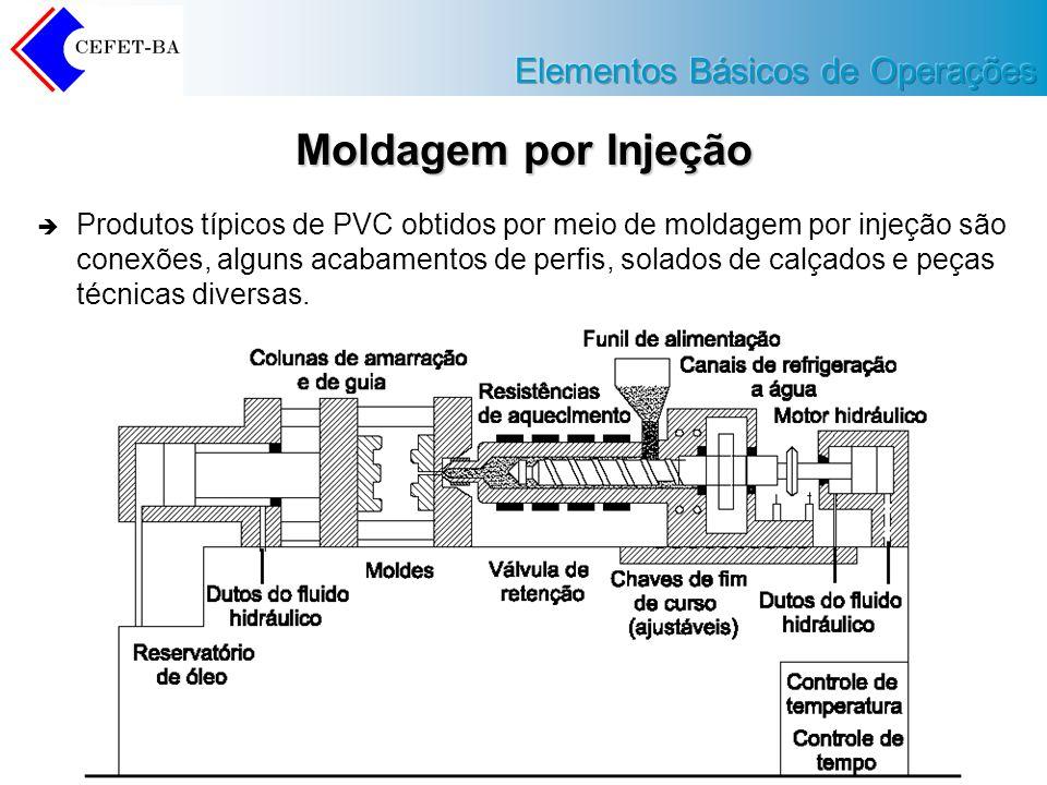 Moldagem por Injeção Produtos típicos de PVC obtidos por meio de moldagem por injeção são conexões, alguns acabamentos de perfis, solados de calçados