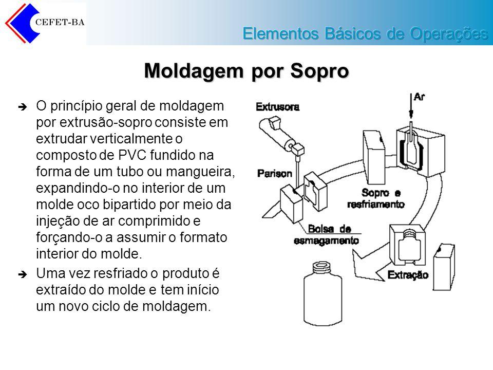 Moldagem por Sopro O princípio geral de moldagem por extrusão-sopro consiste em extrudar verticalmente o composto de PVC fundido na forma de um tubo o
