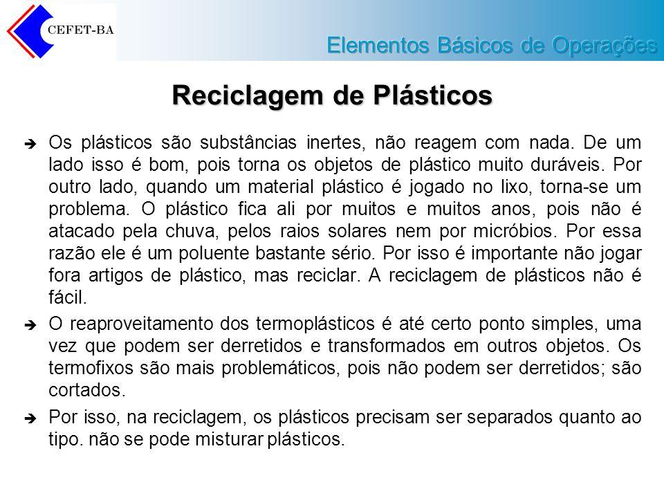 Reciclagem de Plásticos Os plásticos são substâncias inertes, não reagem com nada. De um lado isso é bom, pois torna os objetos de plástico muito durá