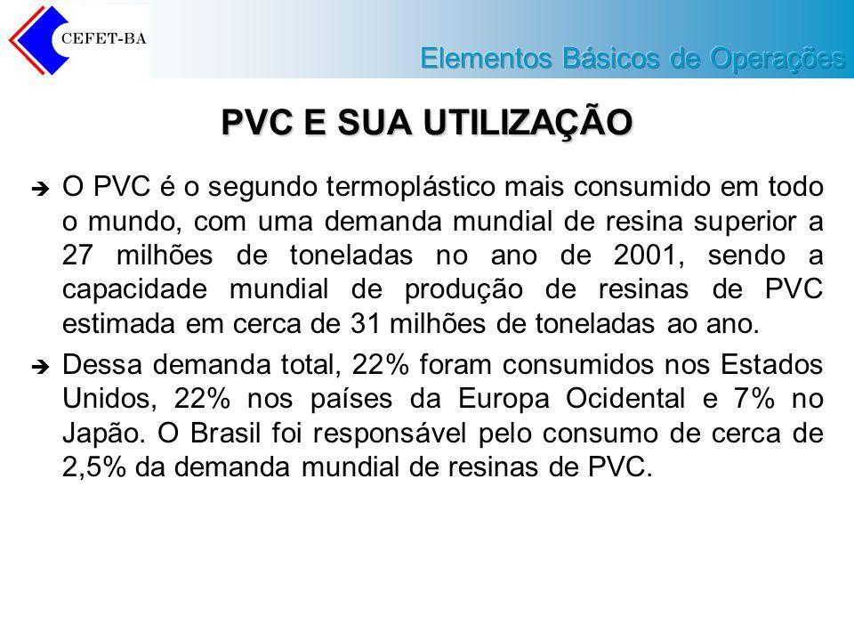 PVC E SUA UTILIZAÇÃO O PVC é o segundo termoplástico mais consumido em todo o mundo, com uma demanda mundial de resina superior a 27 milhões de tonela