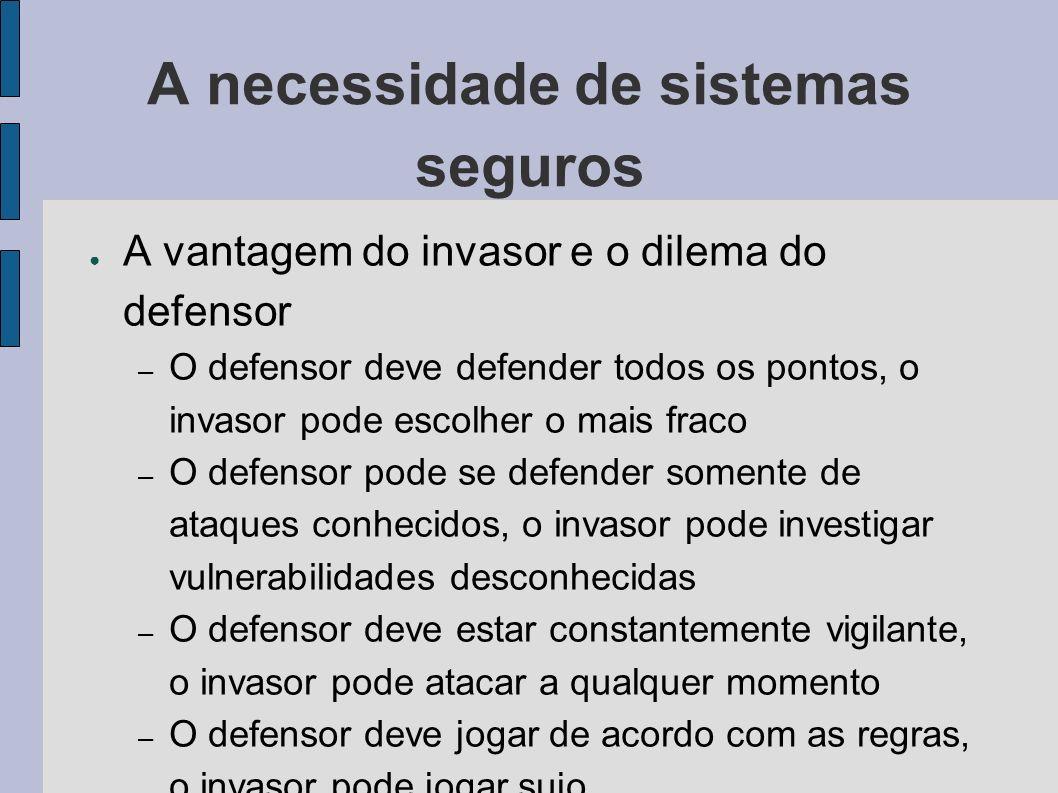A necessidade de sistemas seguros A vantagem do invasor e o dilema do defensor – O defensor deve defender todos os pontos, o invasor pode escolher o m
