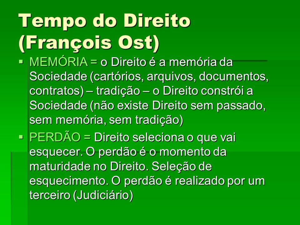 Tempo do Direito (François Ost) MEMÓRIA = o Direito é a memória da Sociedade (cartórios, arquivos, documentos, contratos) – tradição – o Direito const