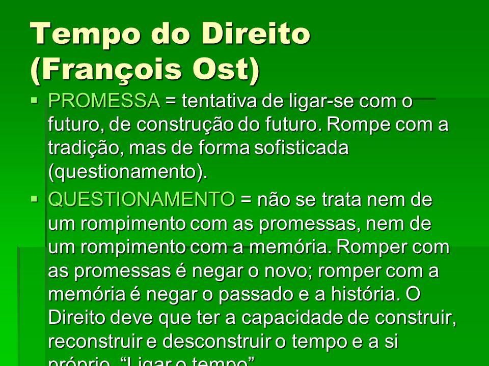 Tempo do Direito (François Ost) PROMESSA = tentativa de ligar-se com o futuro, de construção do futuro. Rompe com a tradição, mas de forma sofisticada