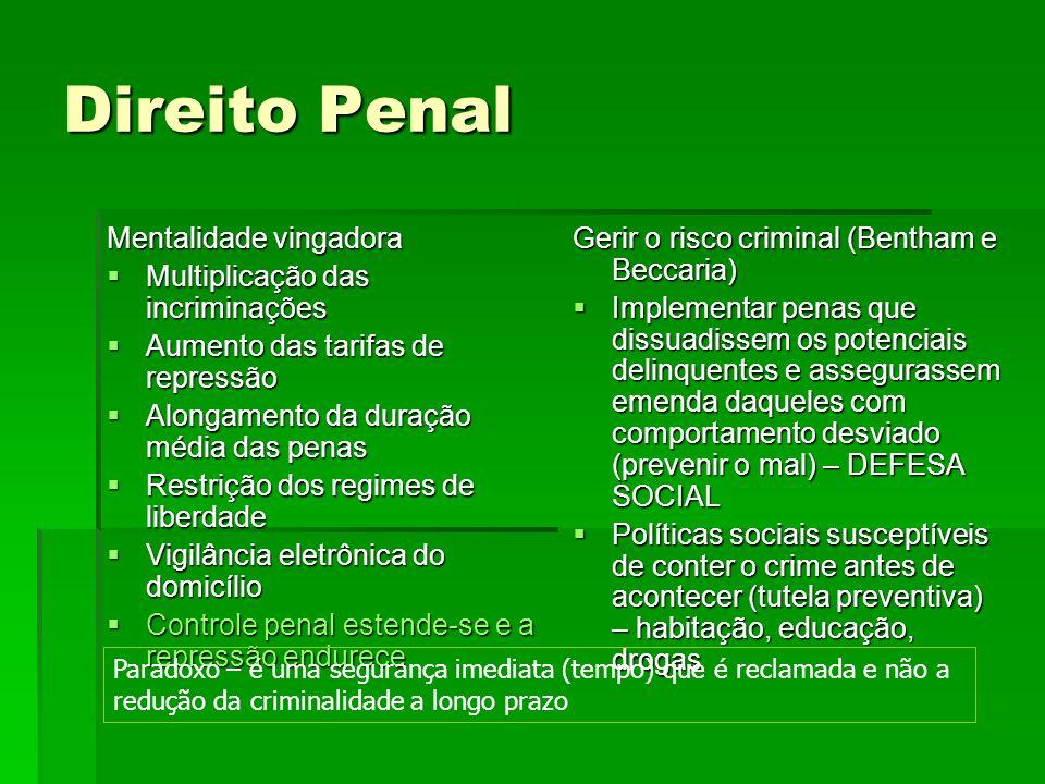 Direito Penal Mentalidade vingadora Multiplicação das incriminações Multiplicação das incriminações Aumento das tarifas de repressão Aumento das tarif