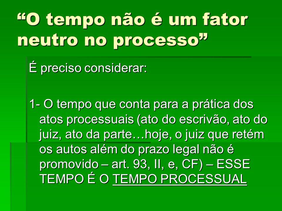 O tempo não é um fator neutro no processo É preciso considerar: 1- O tempo que conta para a prática dos atos processuais (ato do escrivão, ato do juiz
