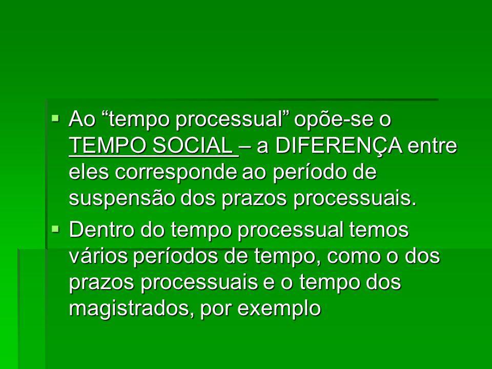 Ao tempo processual opõe-se o TEMPO SOCIAL – a DIFERENÇA entre eles corresponde ao período de suspensão dos prazos processuais. Ao tempo processual op