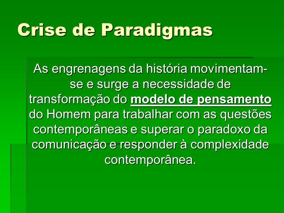 Crise de Paradigmas As engrenagens da história movimentam- se e surge a necessidade de transformação do modelo de pensamento do Homem para trabalhar c