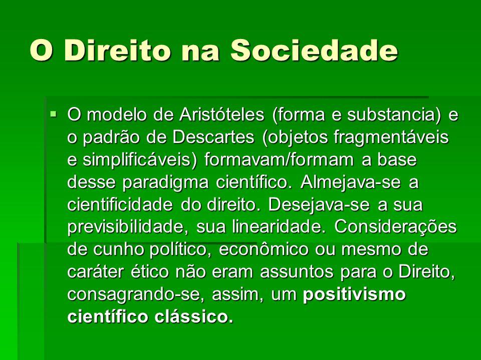 O Direito na Sociedade O modelo de Aristóteles (forma e substancia) e o padrão de Descartes (objetos fragmentáveis e simplificáveis) formavam/formam a