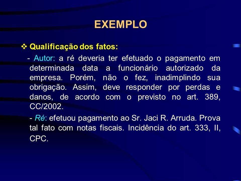 EXEMPLO Qualificação dos fatos: - Autor: a ré deveria ter efetuado o pagamento em determinada data a funcionário autorizado da empresa.